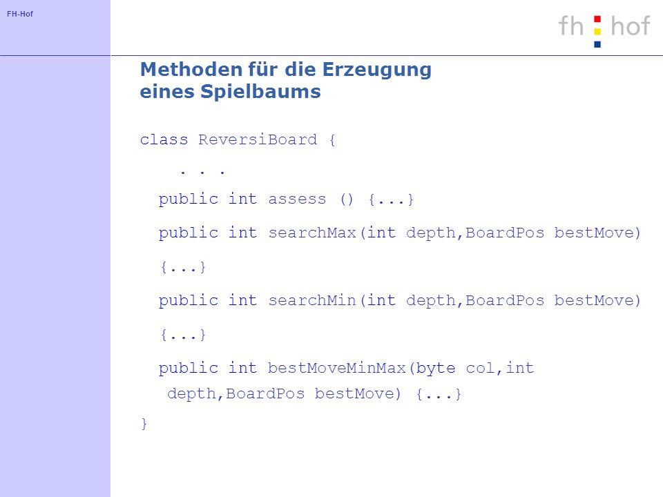 FH-Hof Methoden für die Erzeugung eines Spielbaums class ReversiBoard {...