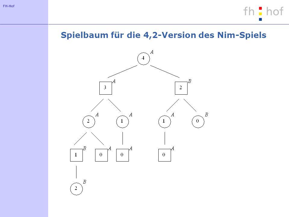 FH-Hof Spielbaum für die 4,2-Version des Nim-Spiels