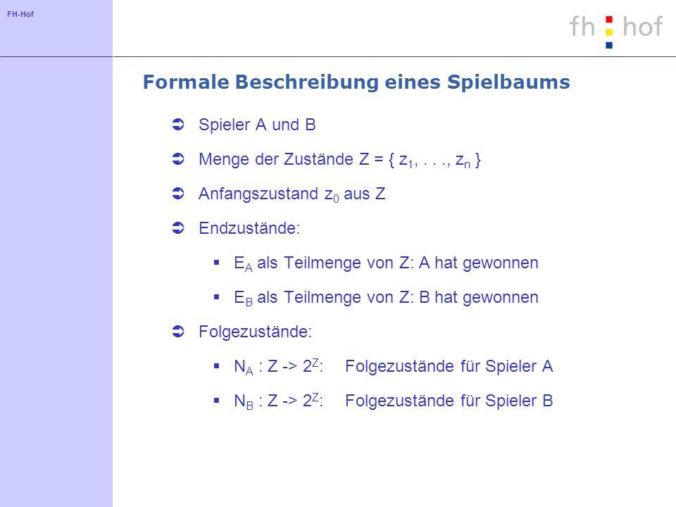 FH-Hof Formale Beschreibung eines Spielbaums Spieler A und B Menge der Zustände Z = { z 1,..., z n } Anfangszustand z 0 aus Z Endzustände: E A als Teilmenge von Z: A hat gewonnen E B als Teilmenge von Z: B hat gewonnen Folgezustände: N A : Z -> 2 Z :Folgezustände für Spieler A N B : Z -> 2 Z :Folgezustände für Spieler B