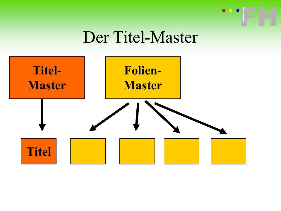 Fachhochschule Hof FH Fachhochschule Hof Der Titel-Master Folien- Master Titel Titel- Master