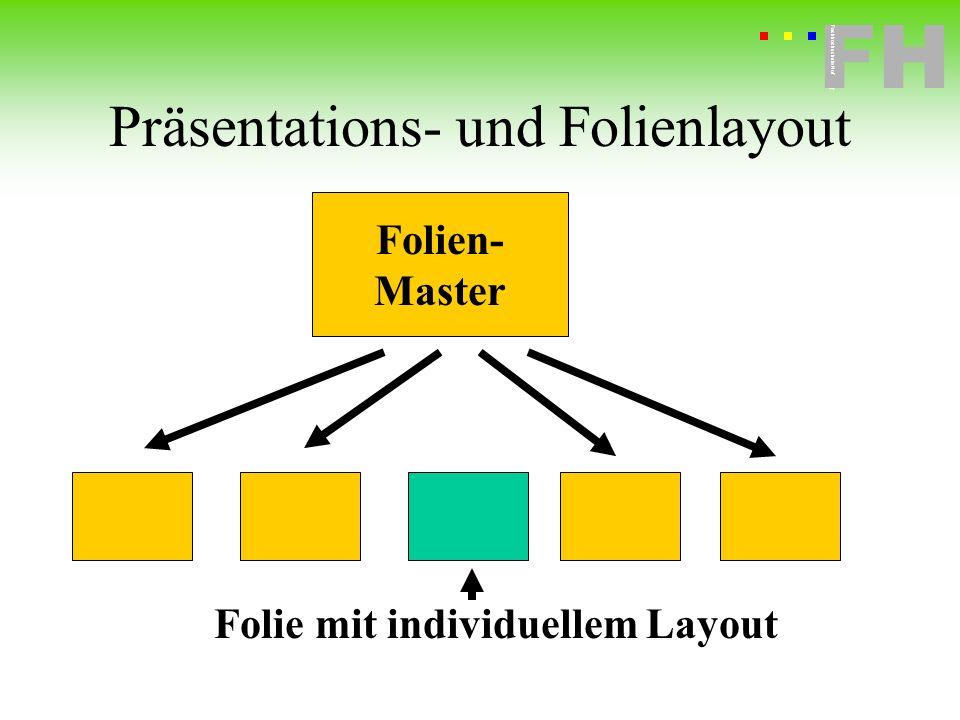 Fachhochschule Hof FH Fachhochschule Hof Präsentations- und Folienlayout Folien- Master Folie mit individuellem Layout