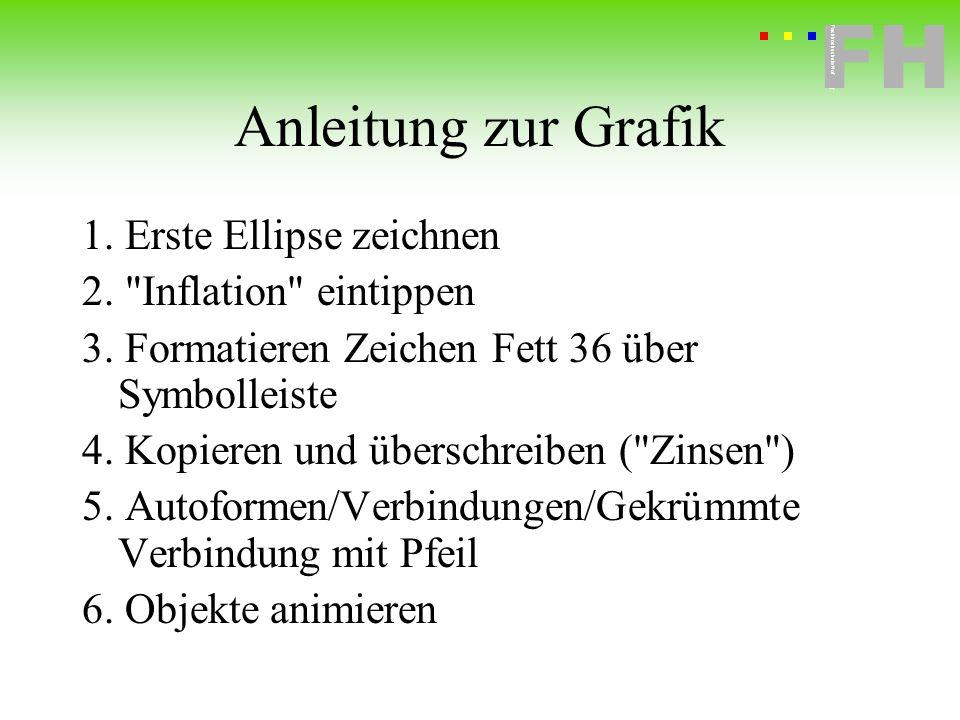 Fachhochschule Hof FH Fachhochschule Hof Anleitung zur Grafik 1. Erste Ellipse zeichnen 2.