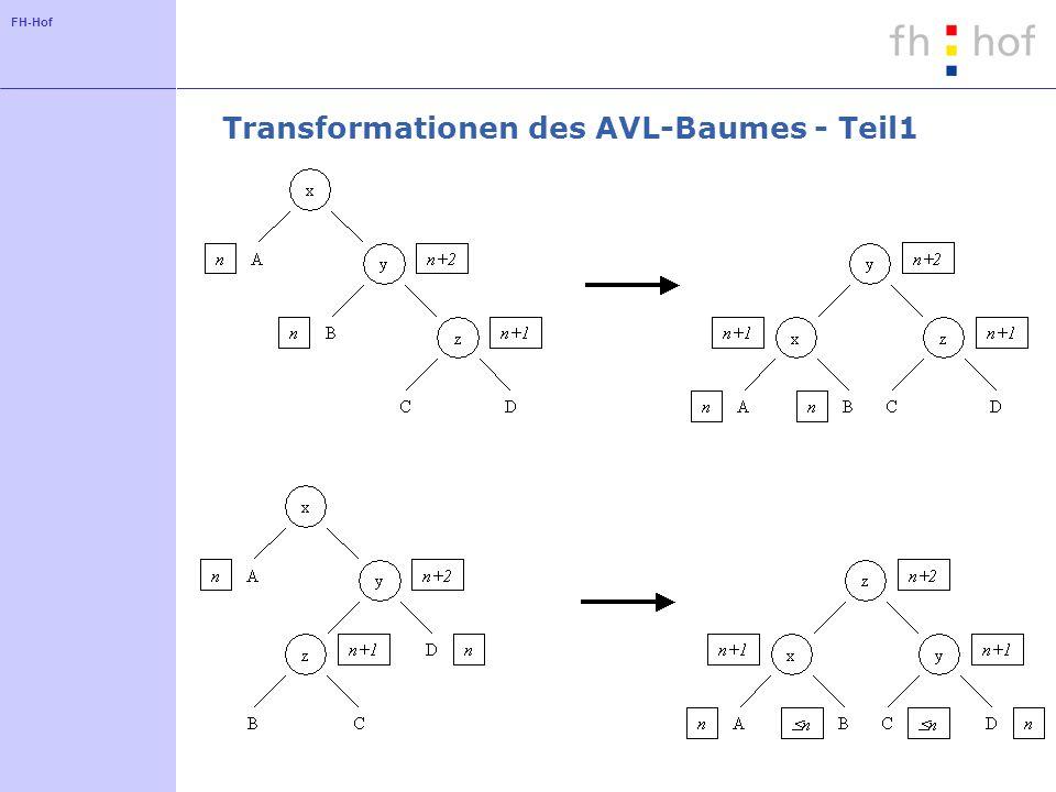 FH-Hof Transformationen des AVL-Baumes - Teil1
