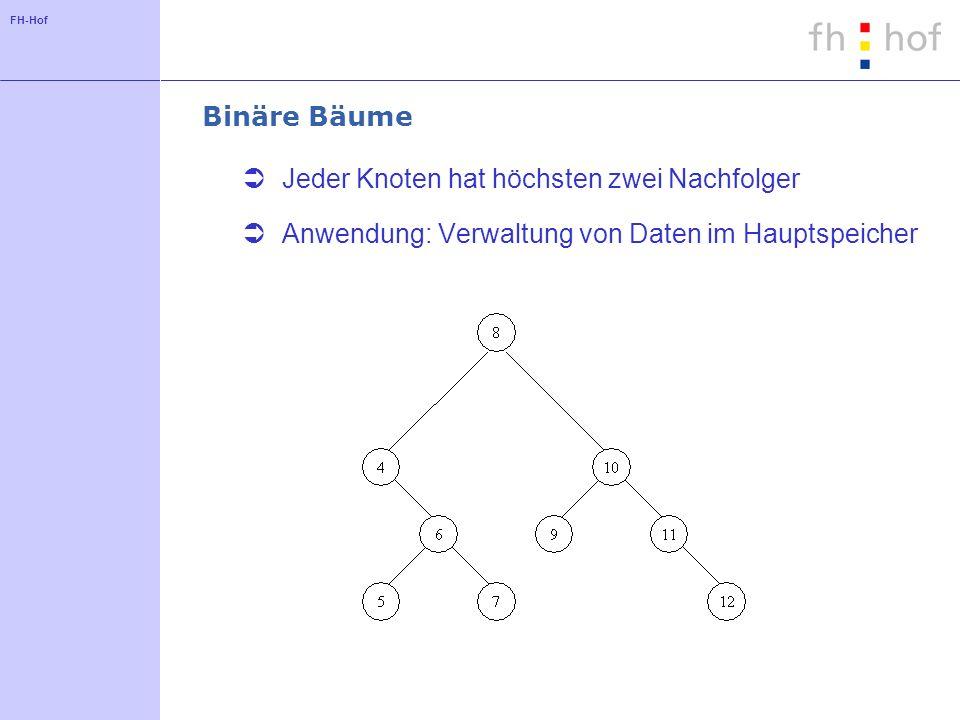 FH-Hof Binärer Baum: Definition eines Knotens public class Node { private int value; private Node left; private Node right; // Konstruktoren und Methoden...