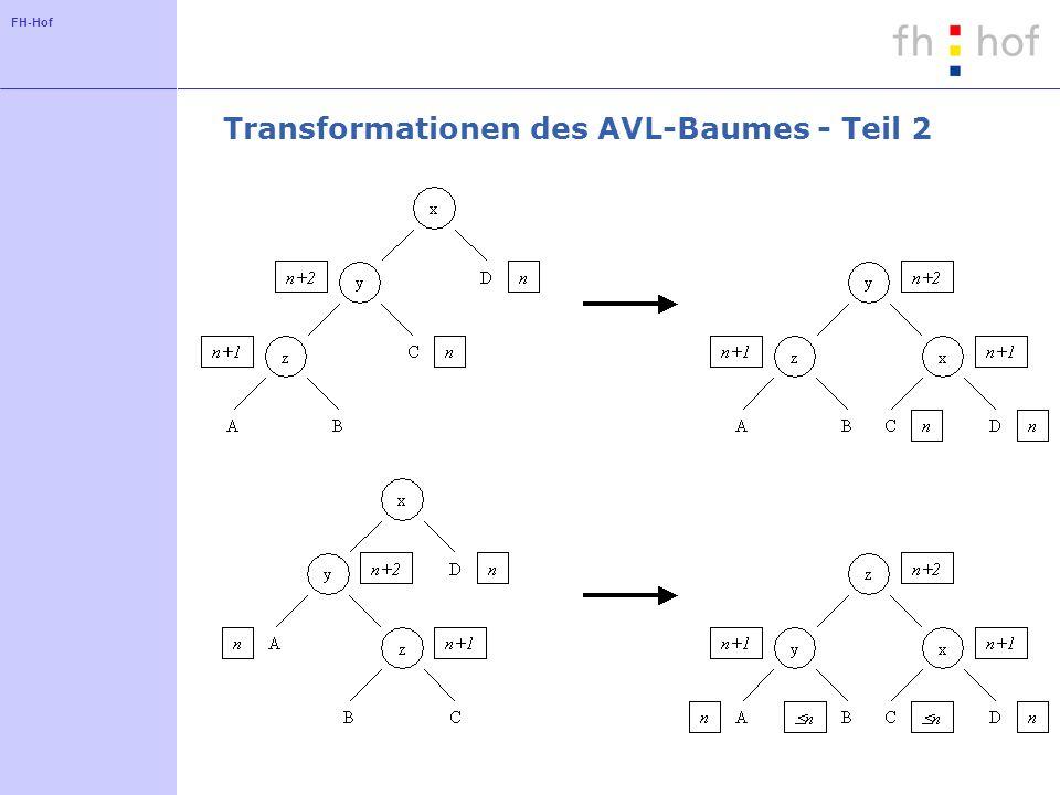 FH-Hof Transformationen des AVL-Baumes - Teil 2