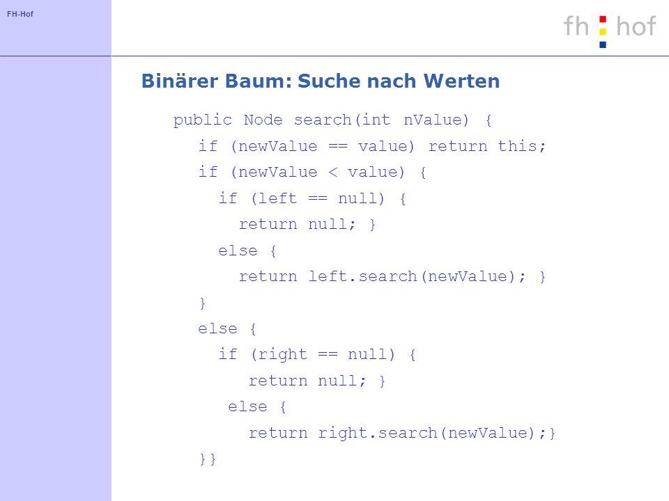 FH-Hof Binärer Baum: Einfügen von Werten public void insert(int newValue) { if (newValue == value) { // hier Eintrag hinzufuegen } else if (newValue < value) { if (left == null) { left = new Node(newValue); } else { m_left.insert(newValue); }} else // newValue > value { if (right == null) { right = new Node(newValue); } else { right.insert(newValue);}} }