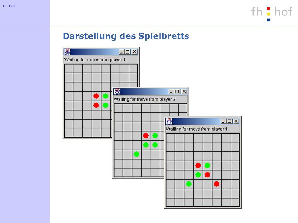 FH-Hof Interne Darstellung des Spielbretts class ReversiBoard { public byte [][] board = new byte[8][8]; public static final byte RED = -1; public static final byte EMPTY = 0; public static final byte GREEN = 1;...