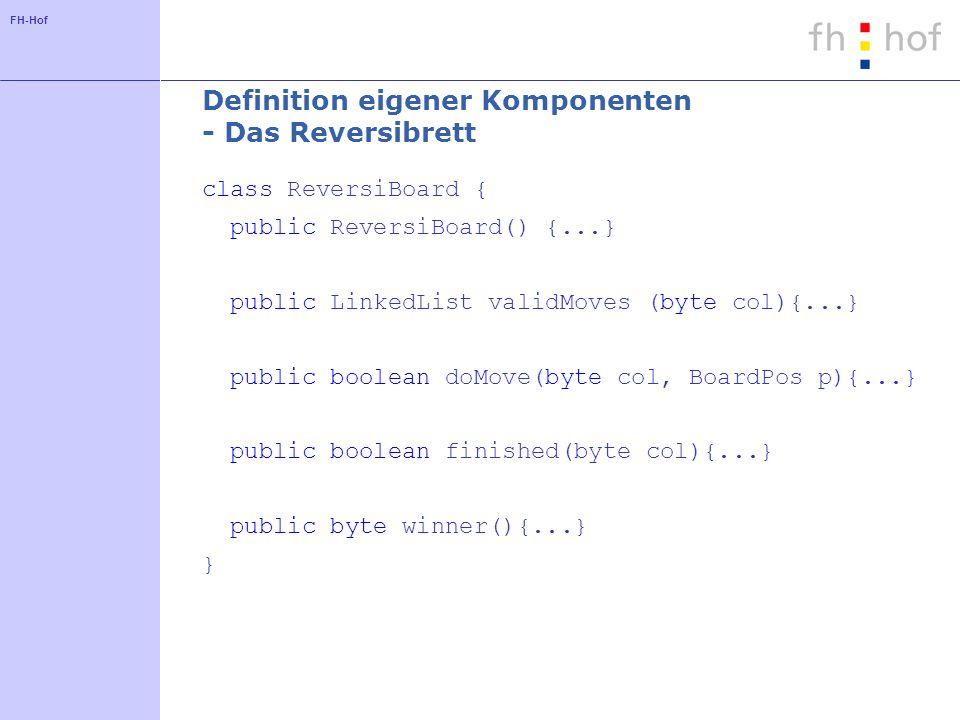FH-Hof Definition eigener Komponenten - Das Reversibrett class ReversiBoard { public ReversiBoard() {...} public LinkedList validMoves (byte col){...}