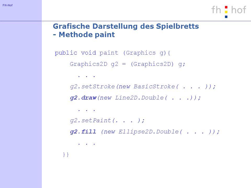 FH-Hof Grafische Darstellung des Spielbretts - Methode paint public void paint (Graphics g){ Graphics2D g2 = (Graphics2D) g;... g2.setStroke(new Basic
