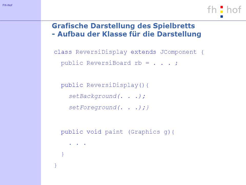 FH-Hof Grafische Darstellung des Spielbretts - Aufbau der Klasse für die Darstellung class ReversiDisplay extends JComponent { public ReversiBoard rb