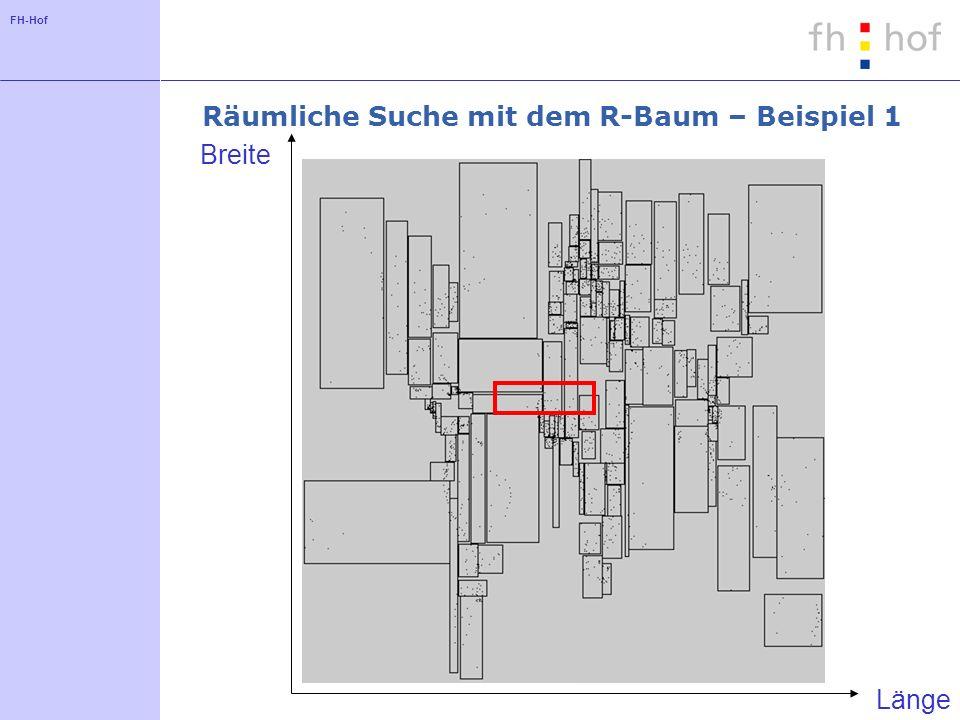 FH-Hof Räumliche Suche mit dem R-Baum – Beispiel 1 Breite Länge