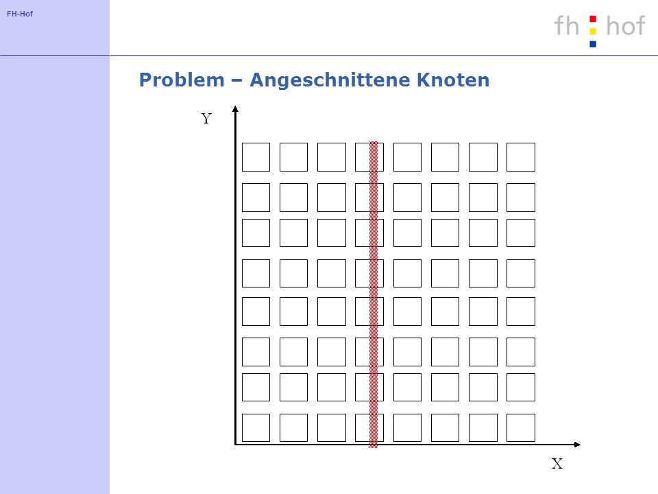 FH-Hof Problem – Angeschnittene Knoten