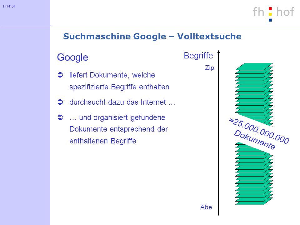 FH-Hof Suchmaschine Google – Volltextsuche Begriffe Abe Zip Google liefert Dokumente, welche spezifizierte Begriffe enthalten durchsucht dazu das Internet … … und organisiert gefundene Dokumente entsprechend der enthaltenen Begriffe 25.000.000.000 Dokumente