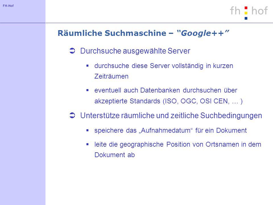 FH-Hof Räumliche Suchmaschine – Google++ Durchsuche ausgewählte Server durchsuche diese Server vollständig in kurzen Zeiträumen eventuell auch Datenbanken durchsuchen über akzeptierte Standards (ISO, OGC, OSI CEN, … ) Unterstütze räumliche und zeitliche Suchbedingungen speichere das Aufnahmedatum für ein Dokument leite die geographische Position von Ortsnamen in dem Dokument ab