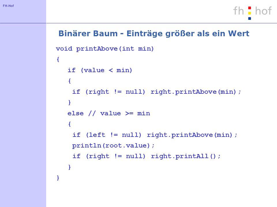 FH-Hof Binärer Baum - Einträge größer als ein Wert void printAbove(int min) { if (value < min) { if (right != null) right.printAbove(min); } else // value >= min { if (left != null) right.printAbove(min); println(root.value); if (right != null) right.printAll(); }