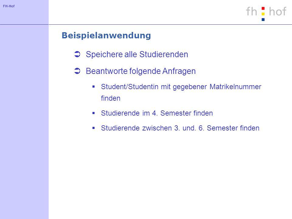FH-Hof Beispielanwendung Speichere alle Studierenden Beantworte folgende Anfragen Student/Studentin mit gegebener Matrikelnummer finden Studierende im 4.