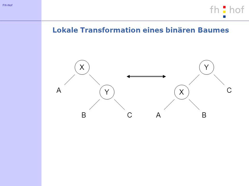 FH-Hof Lokale Transformation eines binären Baumes X Y A BC X Y AB C