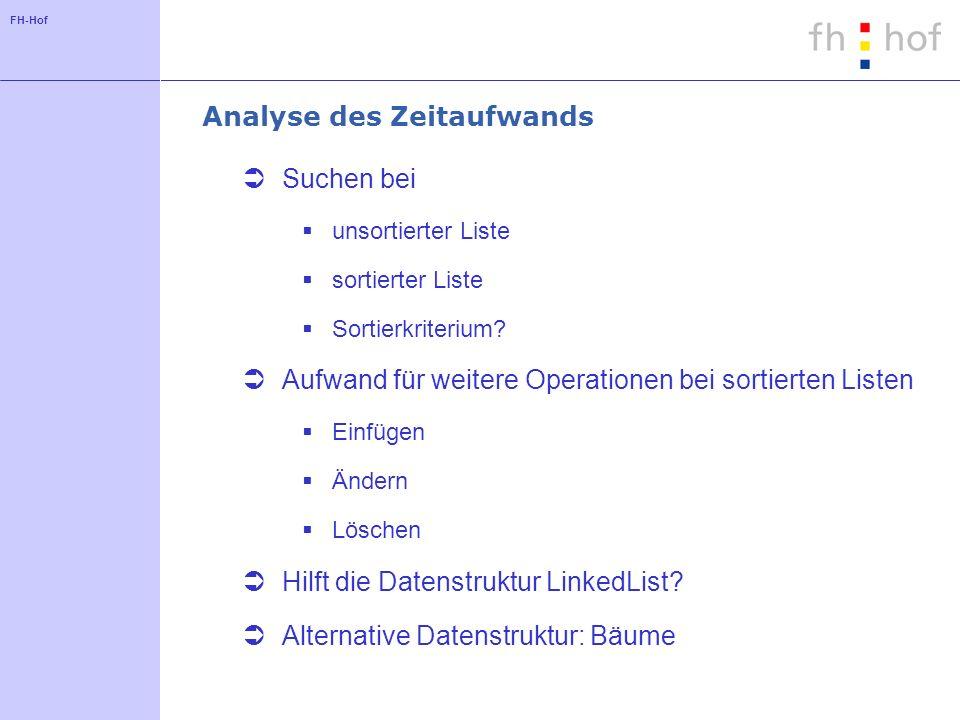 FH-Hof Analyse des Zeitaufwands Suchen bei unsortierter Liste sortierter Liste Sortierkriterium.