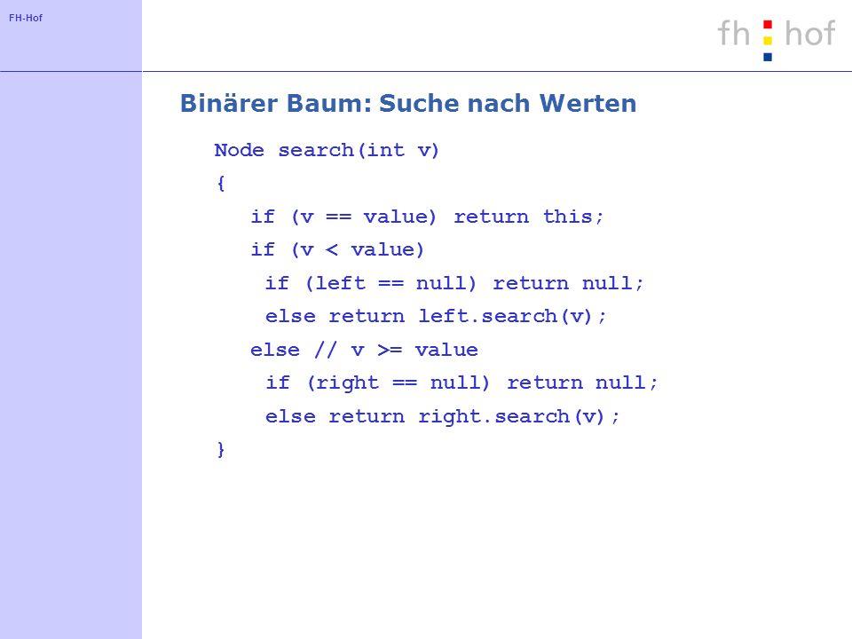 FH-Hof Binärer Baum: Einfügen von Werten void insert(int v) { if (v == value) // neuen Eintrag einfuegen else if (v < value) if (left == null) { left = new Node(); left.value = v; } else left.insert(v) else // v > n.value if (n.right == null) { right = new Node(); right.value = v; } else right.insert(v); }
