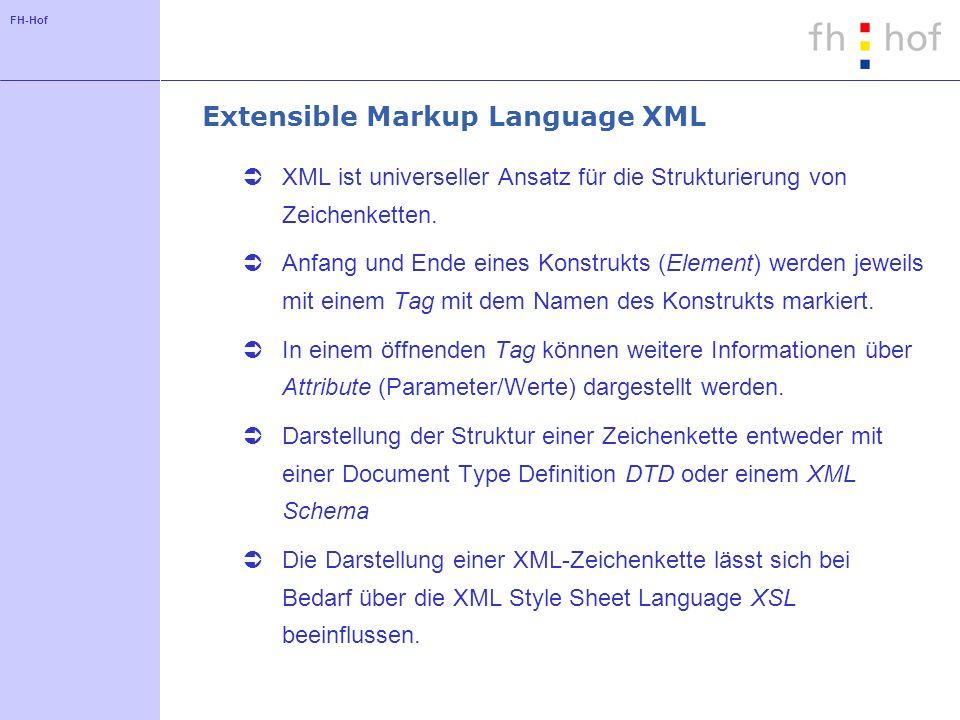 FH-Hof Extensible Markup Language XML XML ist universeller Ansatz für die Strukturierung von Zeichenketten.