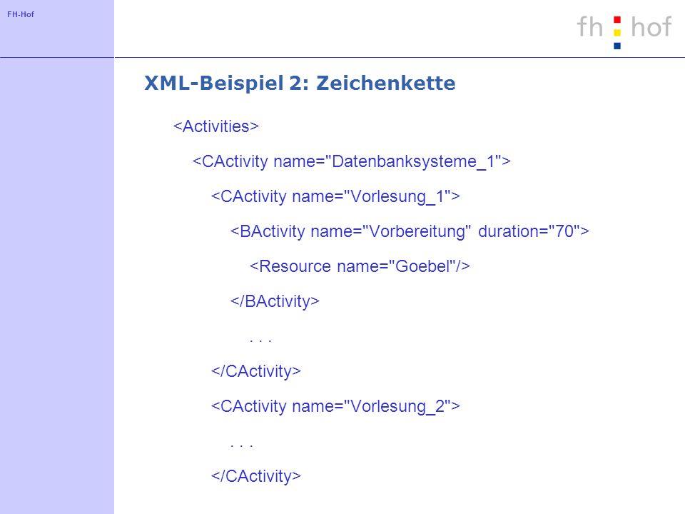FH-Hof XML-Beispiel 2: Zeichenkette.........