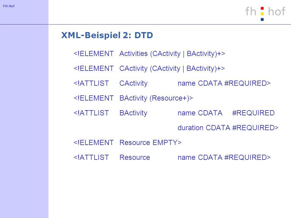 FH-Hof XML-Beispiel 2: DTD <!ATTLIST BActivity name CDATA #REQUIRED duration CDATA #REQUIRED>