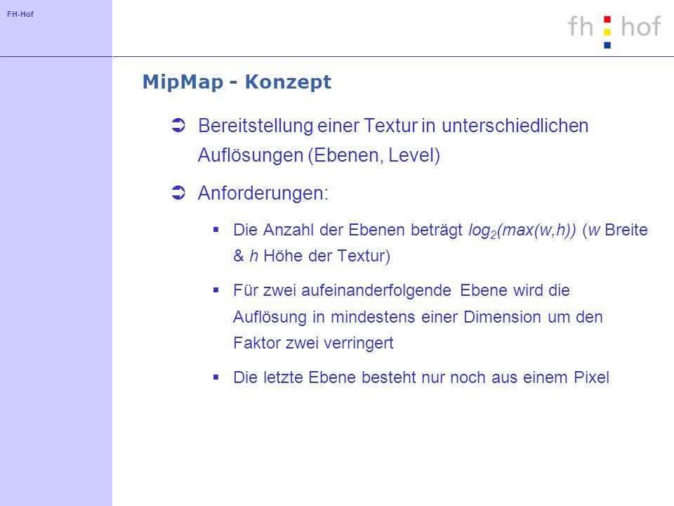 FH-Hof MipMap - Konzept Bereitstellung einer Textur in unterschiedlichen Auflösungen (Ebenen, Level) Anforderungen: Die Anzahl der Ebenen beträgt log 2 (max(w,h)) (w Breite & h Höhe der Textur) Für zwei aufeinanderfolgende Ebene wird die Auflösung in mindestens einer Dimension um den Faktor zwei verringert Die letzte Ebene besteht nur noch aus einem Pixel