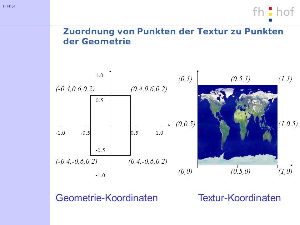 FH-Hof Zuordnung von Punkten der Textur zu Punkten der Geometrie 1.0 0.5 -0.5 0.51.0-0.5 (-0.4,0.6,0.2) (-0.4,-0.6,0.2)(0.4,-0.6,0.2) (0.4,0.6,0.2) Geometrie-KoordinatenTextur-Koordinaten (0,1) (0,0) (1,1) (1,0) (0,0.5)(1,0.5) (0.5,1) (0.5,0)