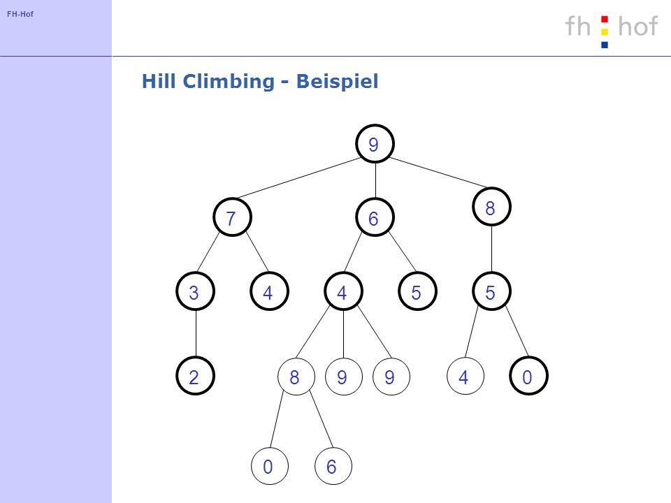 FH-Hof Hill Climbing - Beispiel 9 76 8 45 899 34 2 5 40 06