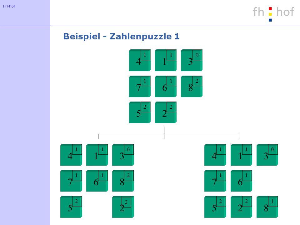FH-Hof Beispiel - Zahlenpuzzle 1 1 2 34 5 678 1 2 01 11 22 1 2 34 5 678 1 2 01 11 2 2 1 2 34 5 67 8 1 1 01 11 22