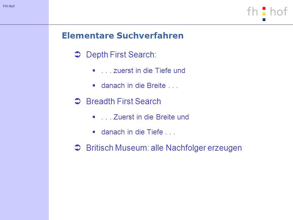 FH-Hof Elementare Suchverfahren Depth First Search:... zuerst in die Tiefe und danach in die Breite... Breadth First Search... Zuerst in die Breite un
