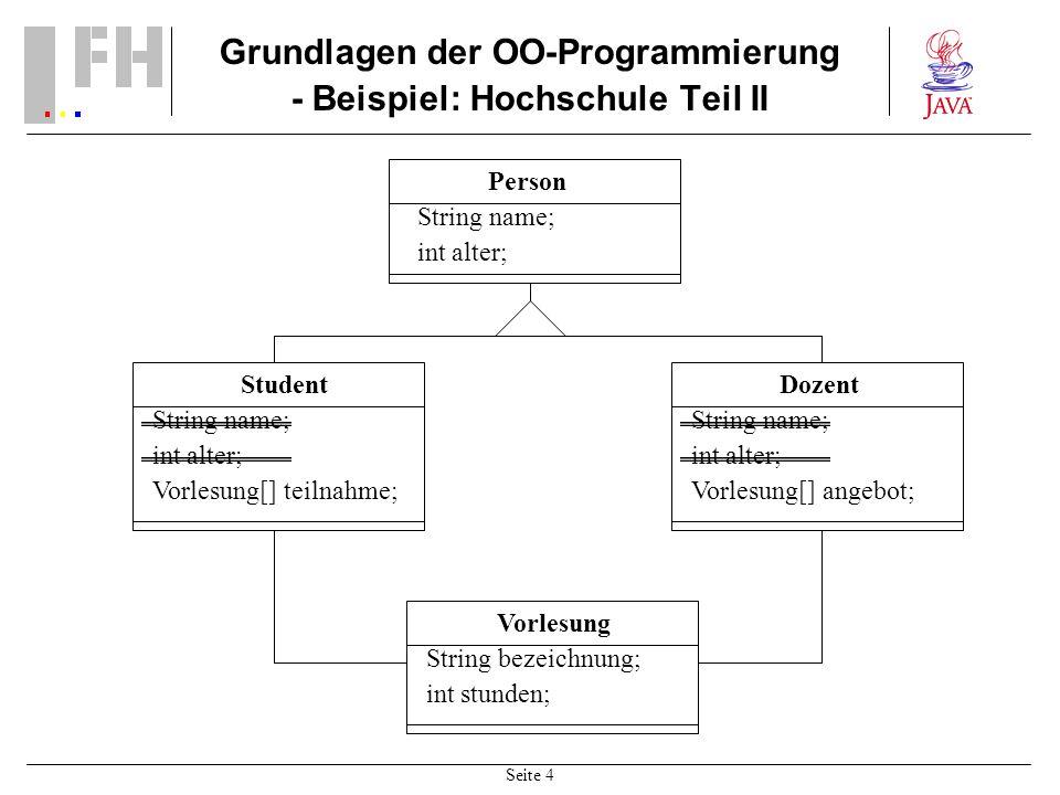 Seite 4 Grundlagen der OO-Programmierung - Beispiel: Hochschule Teil II Student String name; int alter; Vorlesung[] teilnahme; Dozent String name; int