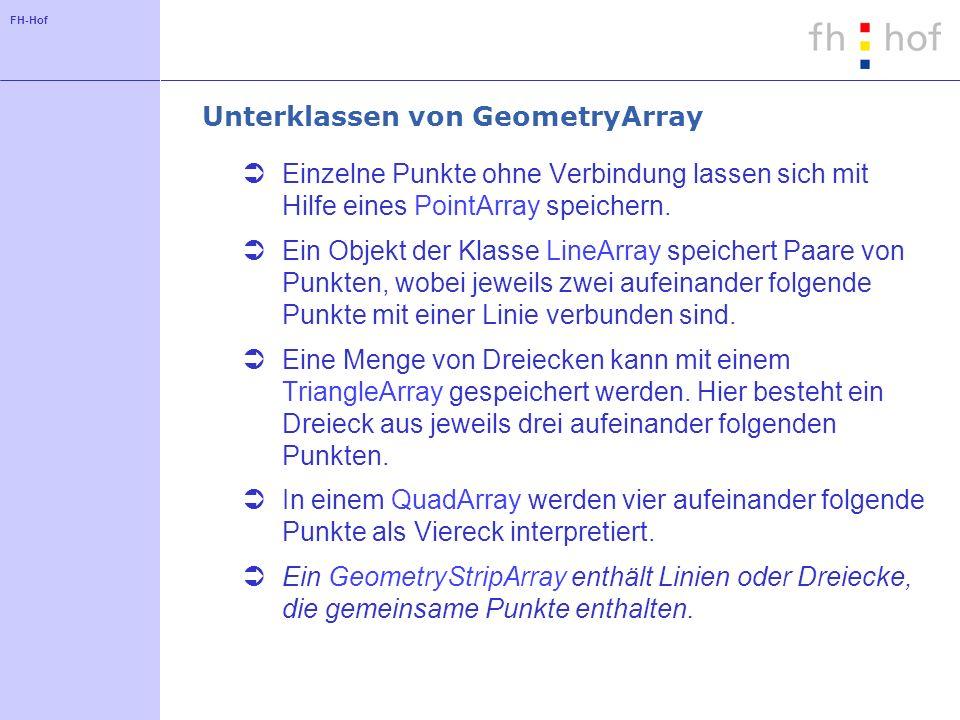 FH-Hof Unterklassen von GeometryArray Einzelne Punkte ohne Verbindung lassen sich mit Hilfe eines PointArray speichern.