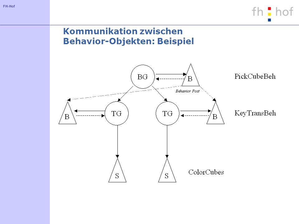 FH-Hof Kommunikation zwischen Behavior-Objekten: Beispiel