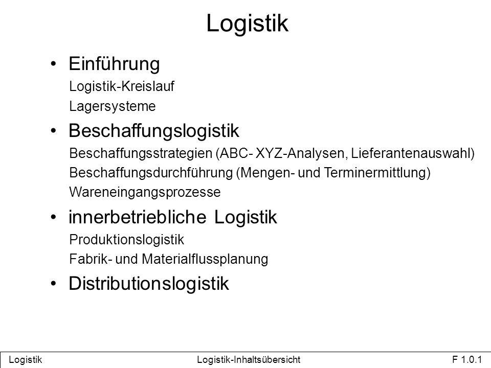Logistik Einführung Logistik-Kreislauf Lagersysteme Beschaffungslogistik Beschaffungsstrategien (ABC- XYZ-Analysen, Lieferantenauswahl) Beschaffungsdurchführung (Mengen- und Terminermittlung) Wareneingangsprozesse innerbetriebliche Logistik Produktionslogistik Fabrik- und Materialflussplanung Distributionslogistik Logistik Logistik-Inhaltsübersicht F 1.0.1