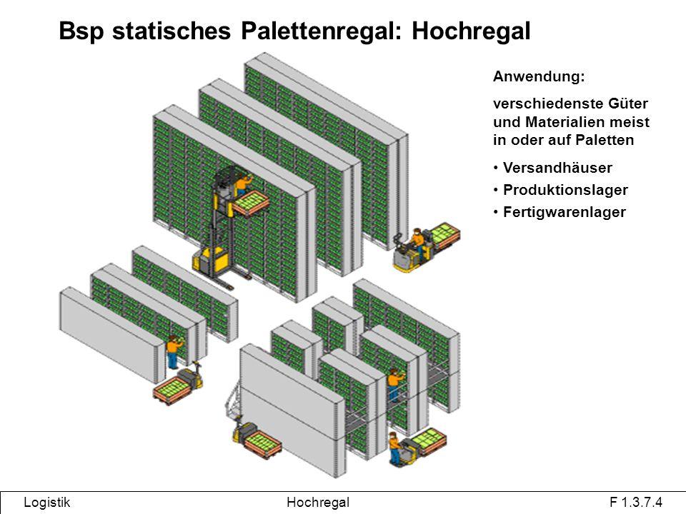 Logistik Hochregal F 1.3.7.4 Bsp statisches Palettenregal: Hochregal Anwendung: verschiedenste Güter und Materialien meist in oder auf Paletten Versandhäuser Produktionslager Fertigwarenlager