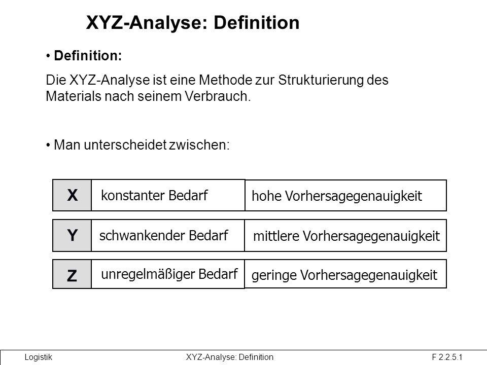 Z Y X konstanter Bedarf schwankender Bedarf unregelmäßiger Bedarf hohe Vorhersagegenauigkeit mittlere Vorhersagegenauigkeit geringe Vorhersagegenauigkeit XYZ-Analyse: Definition Definition: Die XYZ-Analyse ist eine Methode zur Strukturierung des Materials nach seinem Verbrauch.
