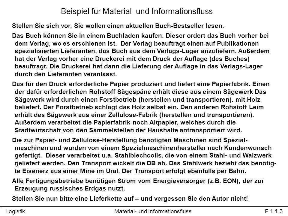 Material- und Informationsfluss Logistik Material- und Informationsfluss F 1.1.4