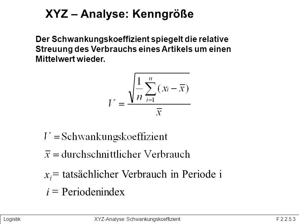 XYZ – Analyse: Kenngröße XYZ-Analyse: Kenngröße Der Schwankungskoeffizient spiegelt die relative Streuung des Verbrauchs eines Artikels um einen Mittelwert wieder.