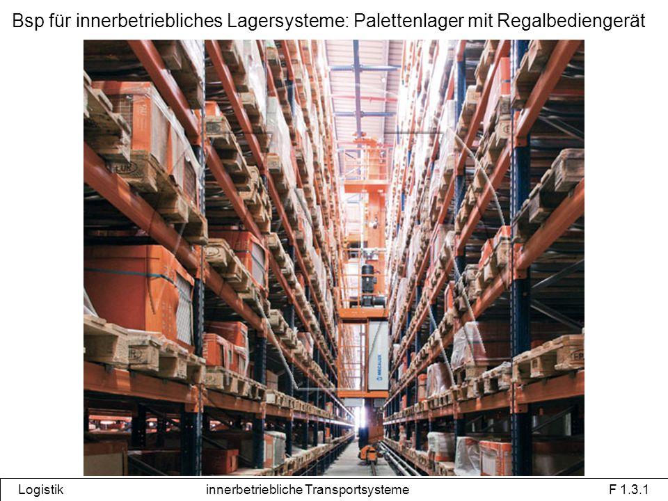 Bsp für innerbetriebliches Lagersysteme: Palettenlager mit Regalbediengerät Logistik innerbetriebliche Transportsysteme F 1.3.1