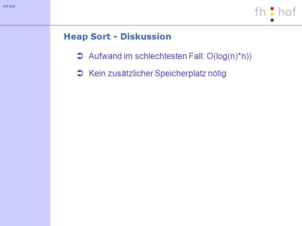 FH-Hof Heap Sort - Diskussion Aufwand im schlechtesten Fall: O(log(n)*n)) Kein zusätzlicher Speicherplatz nötig
