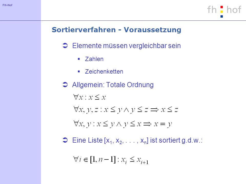 FH-Hof Sortierverfahren - Voraussetzung Elemente müssen vergleichbar sein Zahlen Zeichenketten Allgemein: Totale Ordnung Eine Liste [x 1, x 2,..., x n