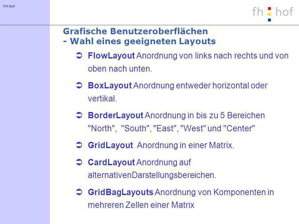FH-Hof Grafische Benutzeroberflächen - Wahl eines geeigneten Layouts FlowLayout Anordnung von links nach rechts und von oben nach unten.