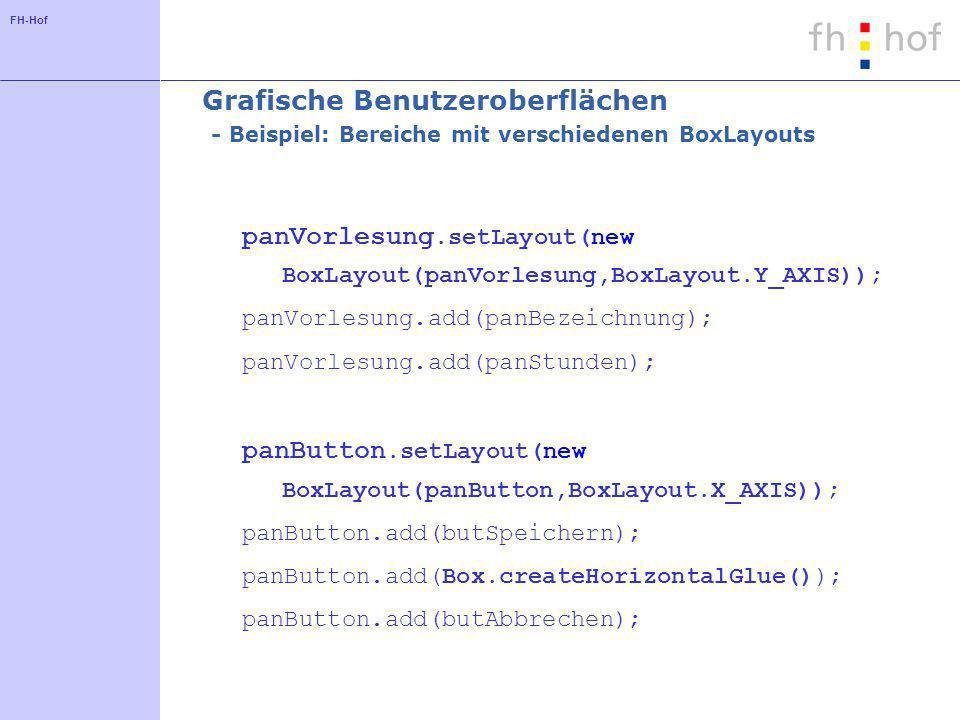FH-Hof Grafische Benutzeroberflächen - Beispiel: Bereiche mit verschiedenen BoxLayouts panVorlesung.setLayout(new BoxLayout(panVorlesung,BoxLayout.Y_AXIS)); panVorlesung.add(panBezeichnung); panVorlesung.add(panStunden); panButton.setLayout(new BoxLayout(panButton,BoxLayout.X_AXIS)); panButton.add(butSpeichern); panButton.add(Box.createHorizontalGlue()); panButton.add(butAbbrechen);