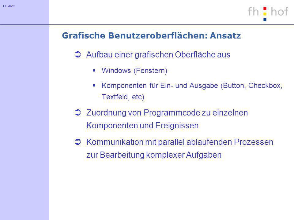 FH-Hof Grafische Benutzeroberflächen: Klassen Windows in Swing: JFrame für ein Hauptfenster mit einer optionalen Menüleiste (JMenuBar) JDialog für ein Dialogfenster.