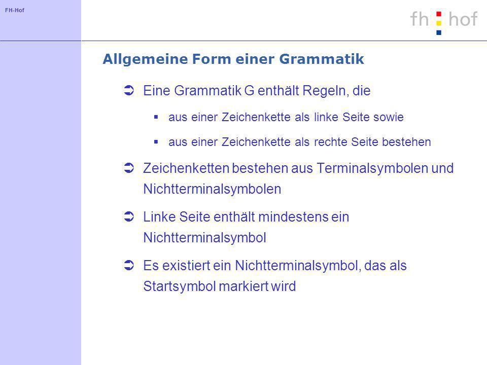 FH-Hof Allgemeine Form einer Grammatik Eine Grammatik G enthält Regeln, die aus einer Zeichenkette als linke Seite sowie aus einer Zeichenkette als re