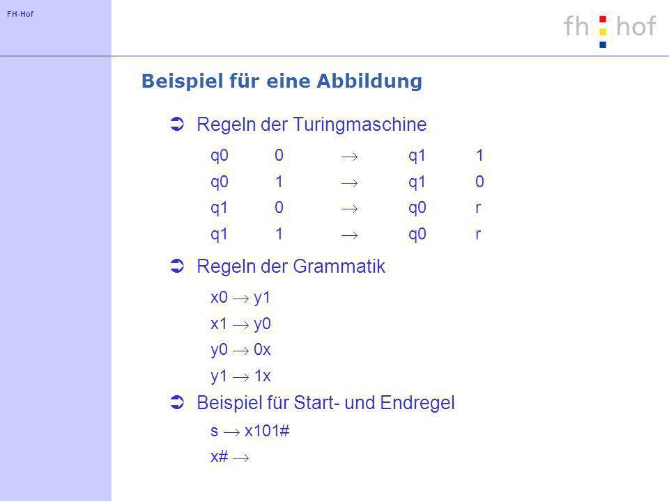 FH-Hof Beispiel für eine Abbildung Regeln der Turingmaschine q00 q11 q01 q10 q10 q0r q11 q0r Regeln der Grammatik x0 y1 x1 y0 y0 0x y1 1x Beispiel für