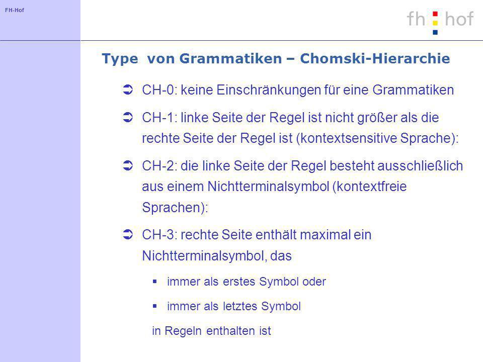 FH-Hof Type von Grammatiken – Chomski-Hierarchie CH-0: keine Einschränkungen für eine Grammatiken CH-1: linke Seite der Regel ist nicht größer als die
