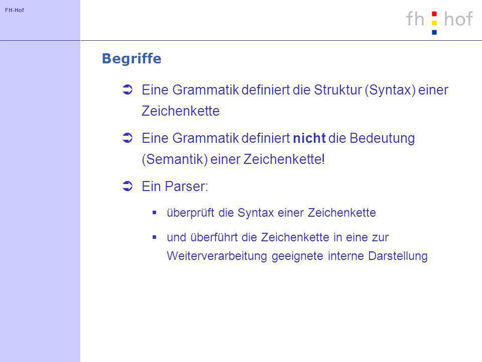 FH-Hof Begriffe Eine Grammatik definiert die Struktur (Syntax) einer Zeichenkette Eine Grammatik definiert nicht die Bedeutung (Semantik) einer Zeiche