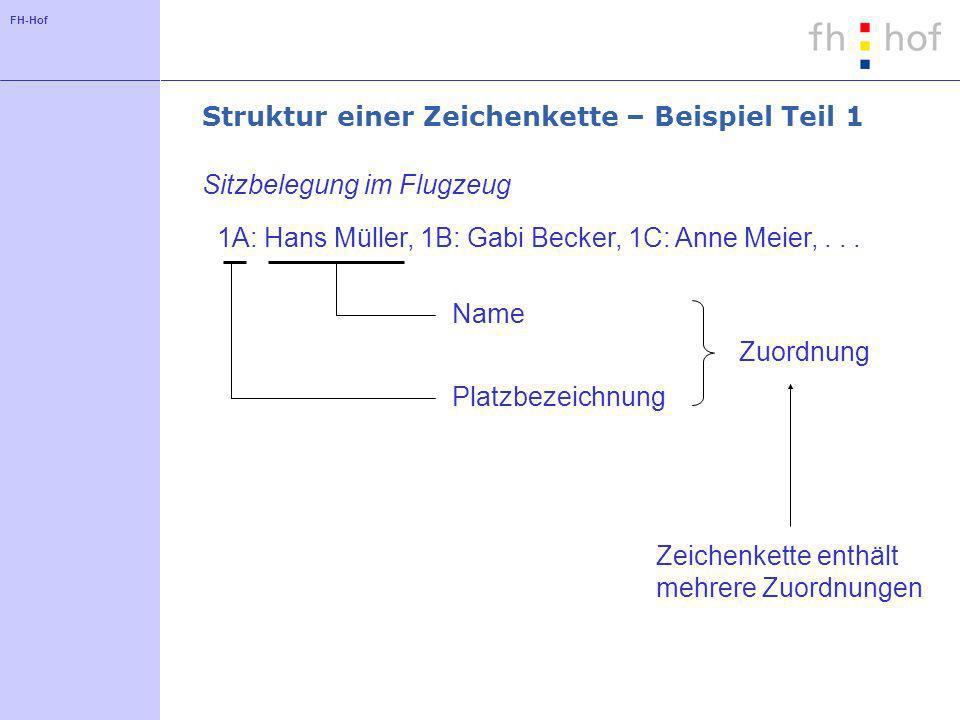 FH-Hof Struktur einer Zeichenkette – Beispiel Teil 1 1A: Hans Müller, 1B: Gabi Becker, 1C: Anne Meier,... Sitzbelegung im Flugzeug Name Platzbezeichnu
